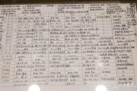 清华大学的学生有多努力
