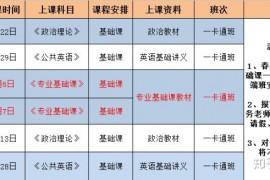 广东专插本经验分享和建议