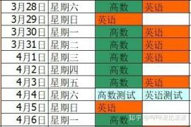 浙江专升本的三贤教育专升本机构怎么样?